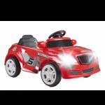 Accu voertuigen